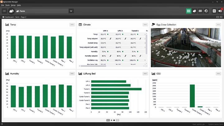 tela de exemplo de um software que mostra dados do aviário