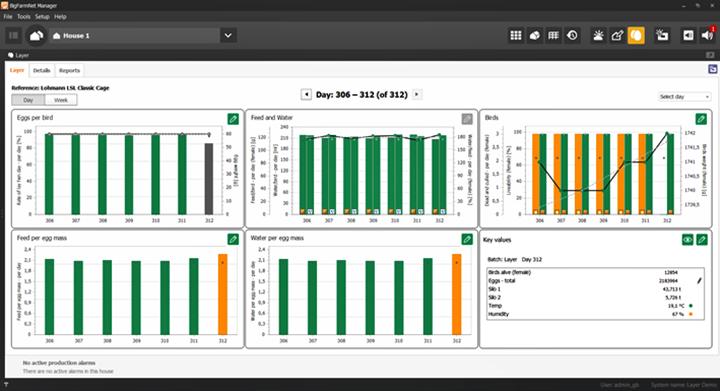 Tela de exemplo de um software que mostra dados de um aviário