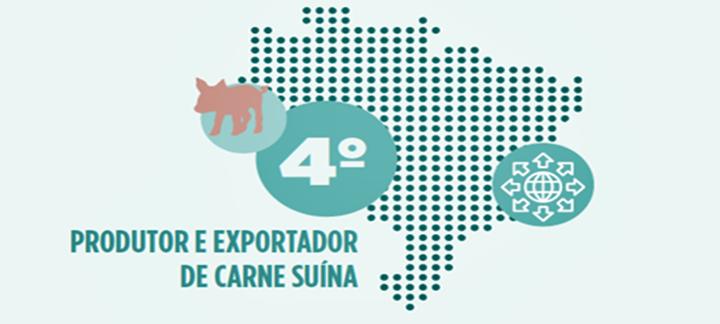 Brasil como quarto maior produtos e exportador de carne suína